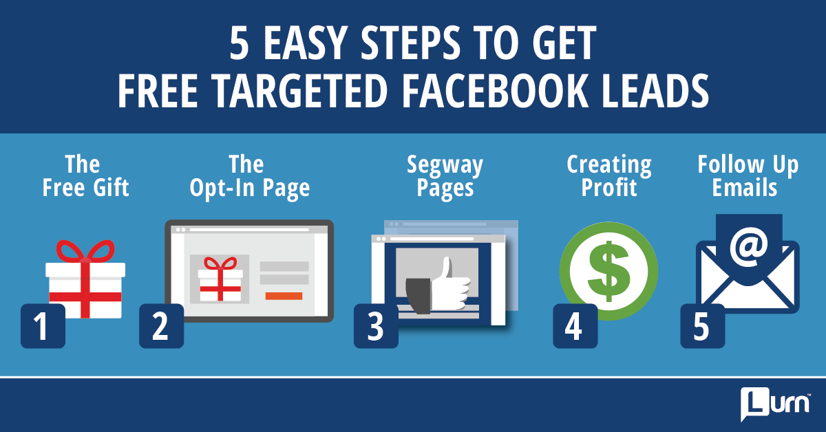 Free Targeted Facebook Leads - Step 5 Follow Up Emails