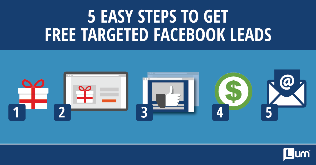 5 Steps To Get FREE Targeted Facebook Leads Diagram Blank