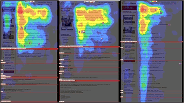 Eye-tracking Images Show Impact of Banner Blindness Chart