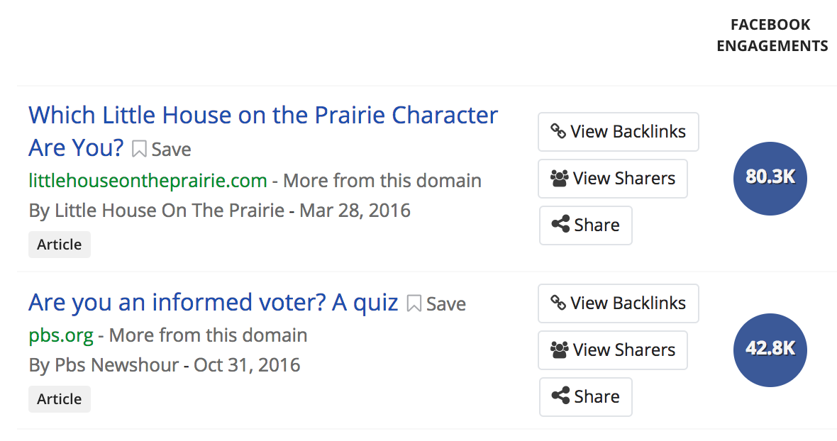 BuzzSumo Viral Quiz Examples