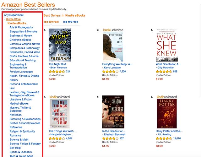 Amazon Kindle Bestseller List