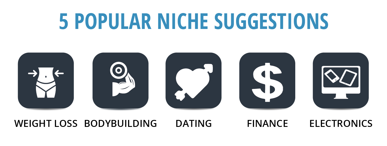5 Popluar Niche Suggestions