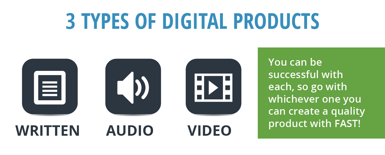 3 Digital Product Types