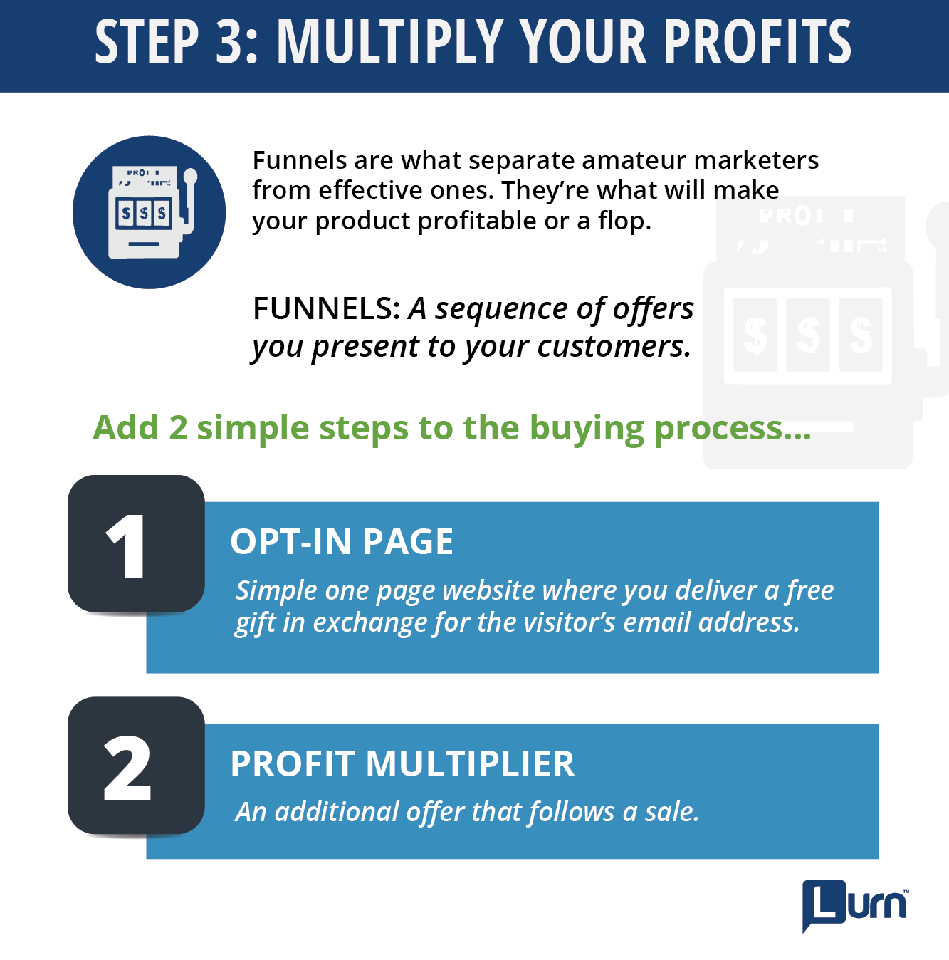 Step 3: Multiply Your Profits