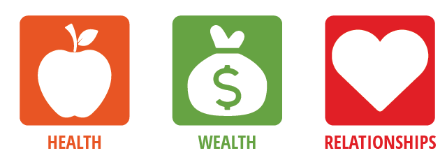 Health, Wealth, and Relationships
