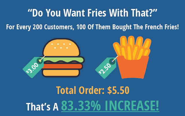 McDonald's Upsell Example