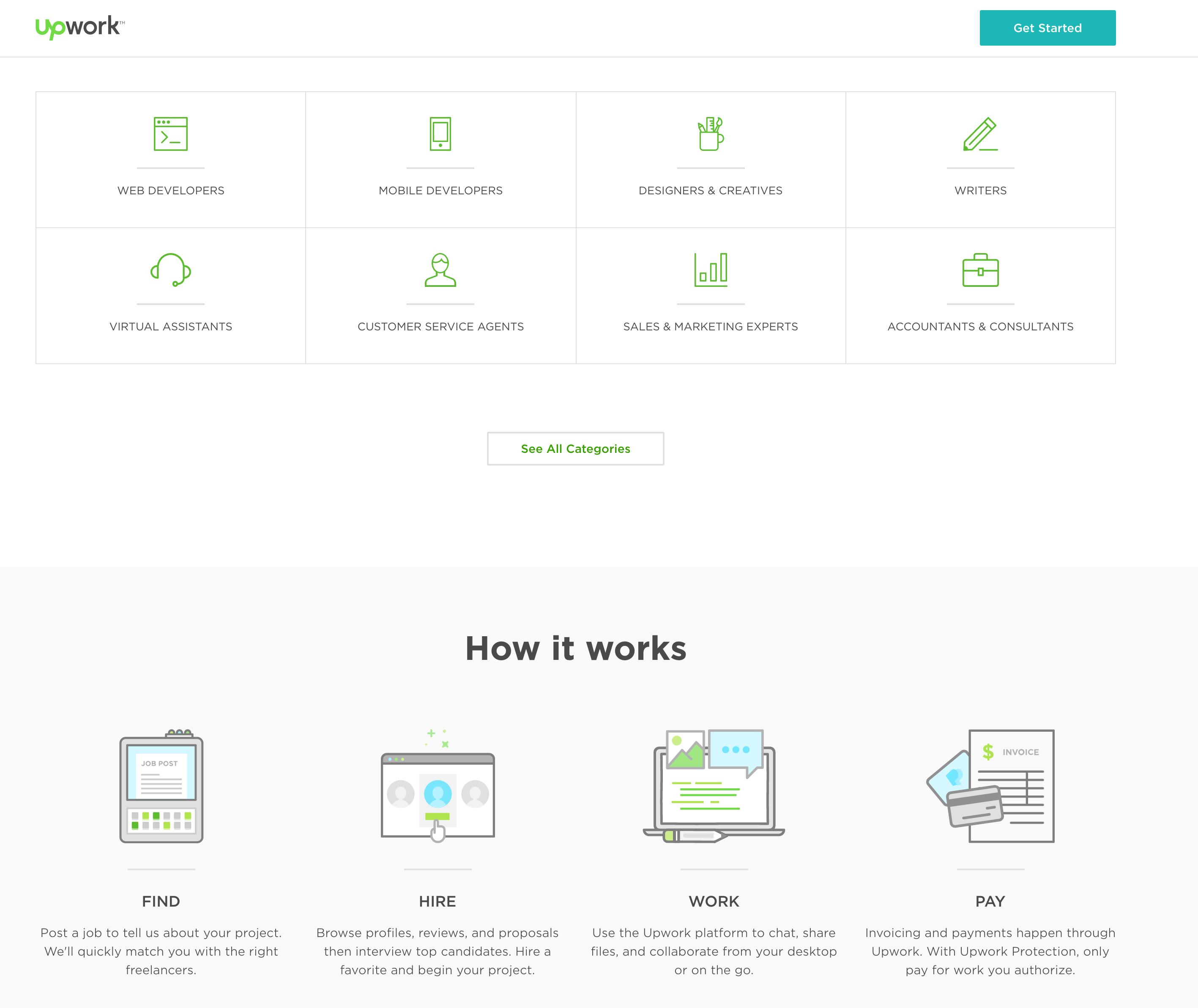 best ways to make money online email marketing my 7 figure upwork lancer example